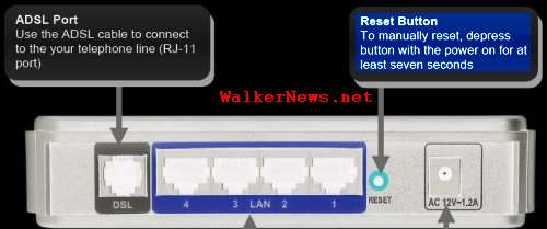 Most router modem has a reset button at the back of chassis, to restore factory default settings. It is useful if you forget the router modem login password.